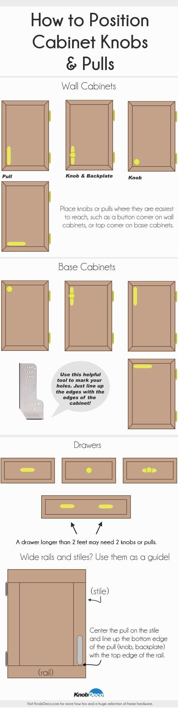 Cabinet Hardware Template Printable
