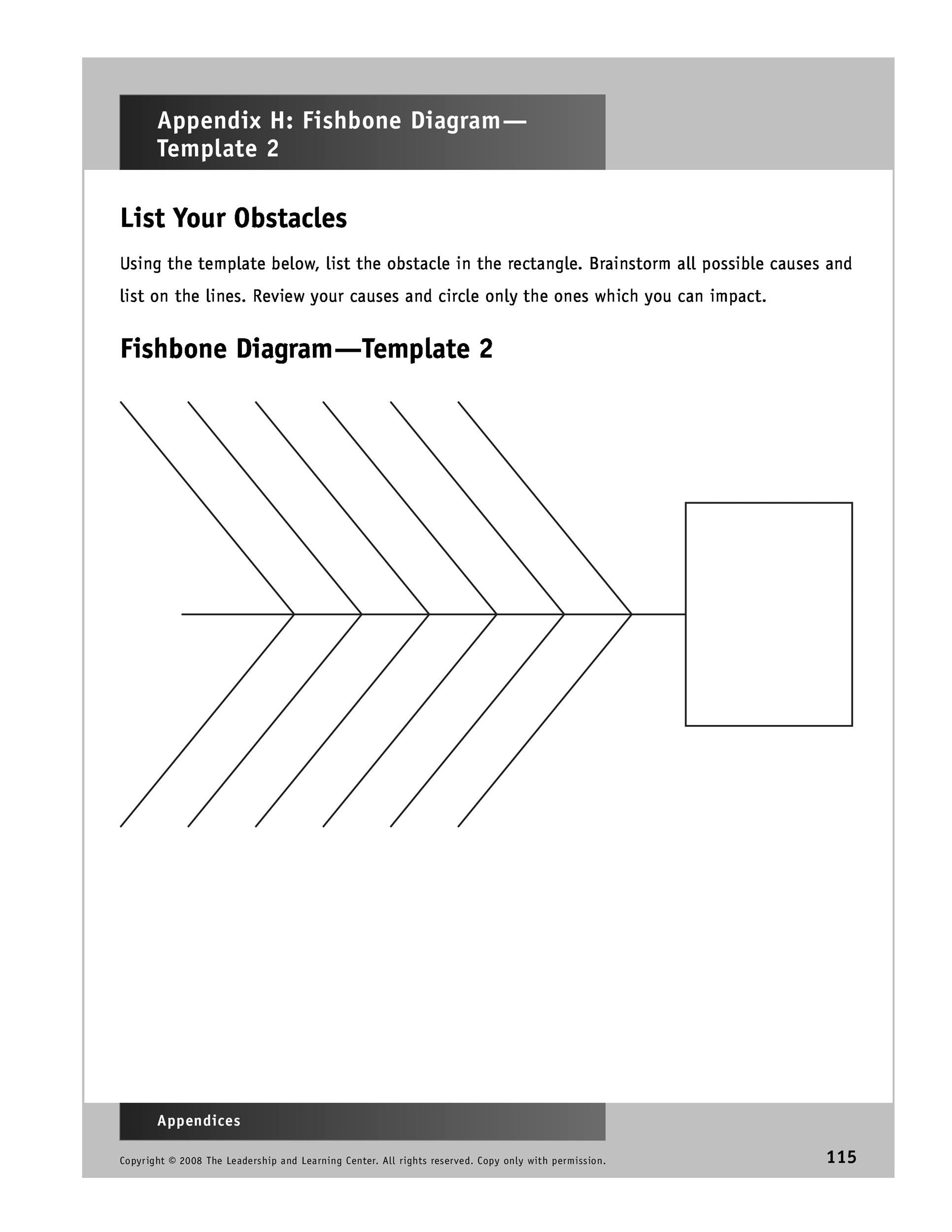 Fishbone Lab Diagram Template