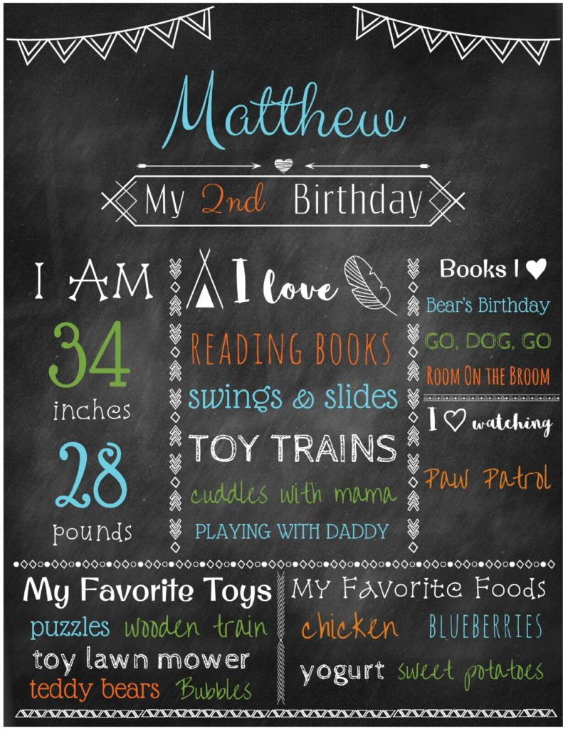 Free Birthday Chalkboard Template