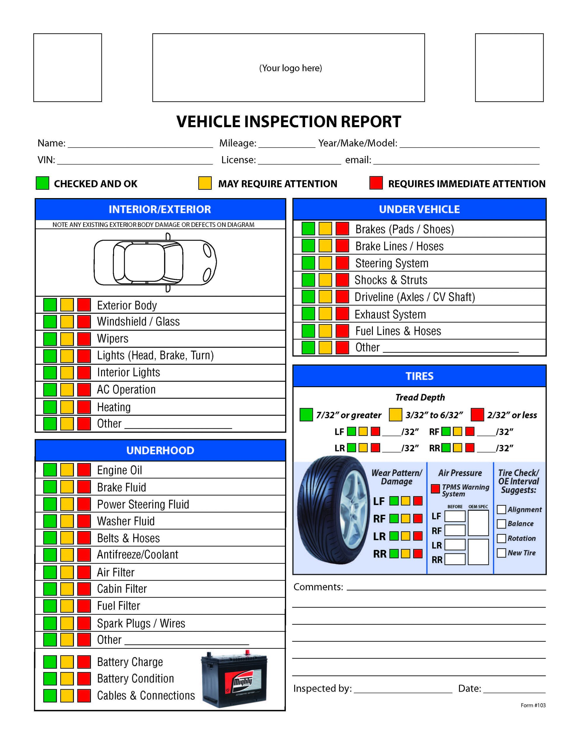 check list for inspecting and ing a used car