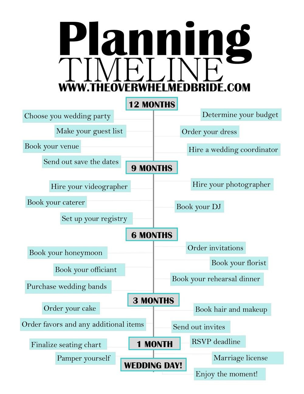 Wedding Planning Timeline Template