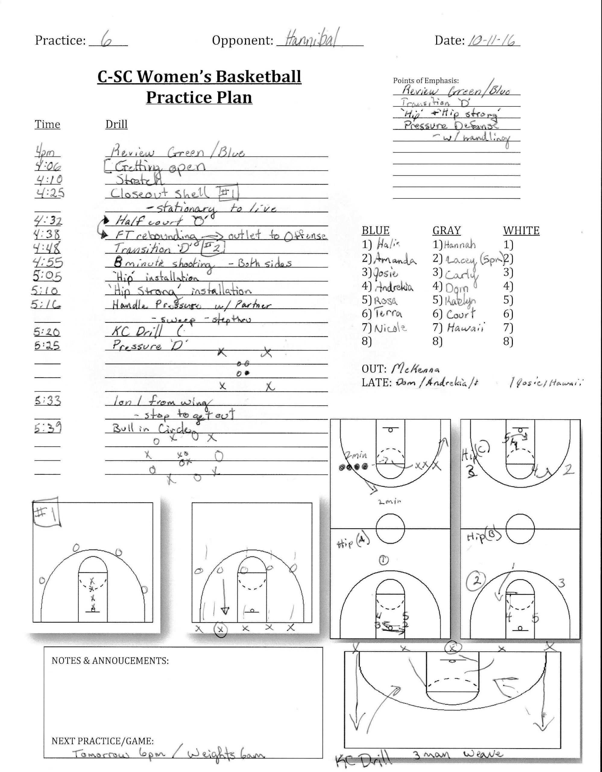Basketball Practice Plans Template