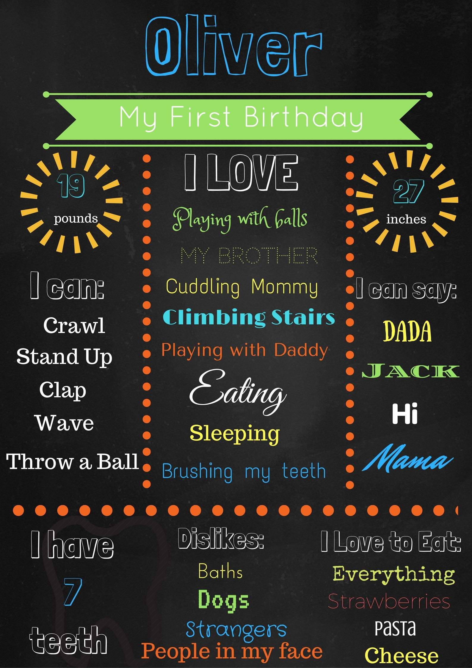 Free Editable and Printable Chalkboard Birthday Poster