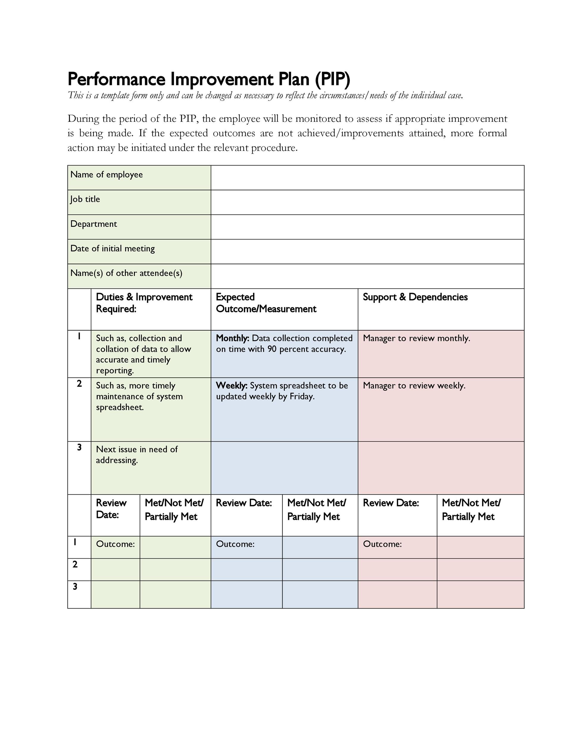Employee Development Plan Template