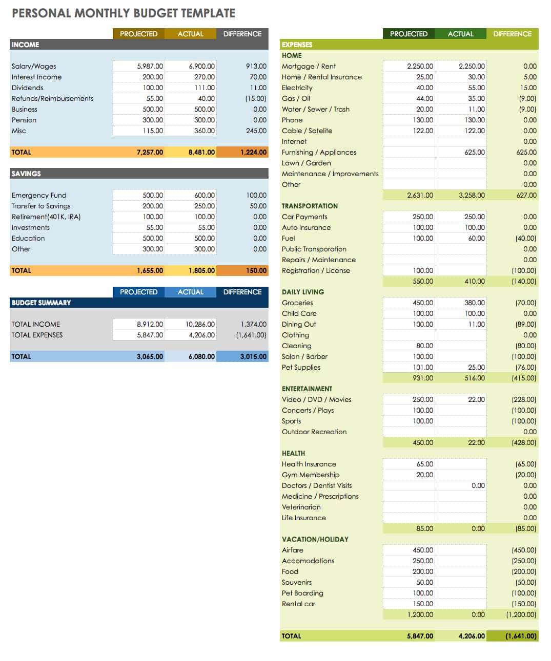 Excel Weekly Budget Template