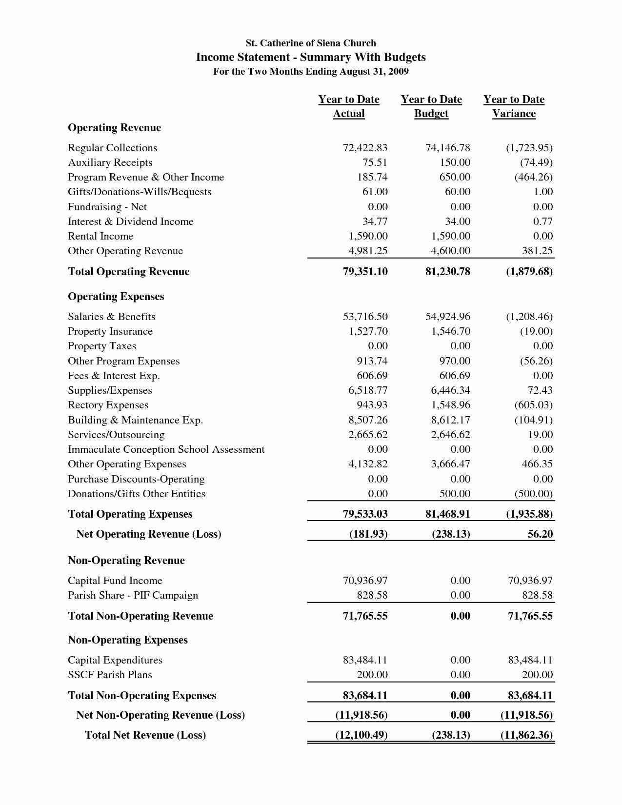 Monthly Profit And Loss Statement Template Free