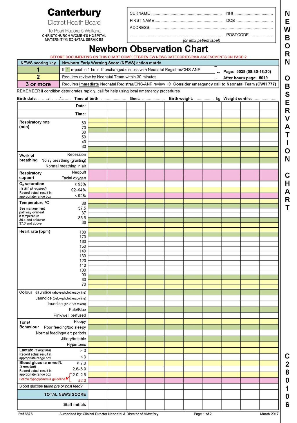 Nicu Report Sheet Template