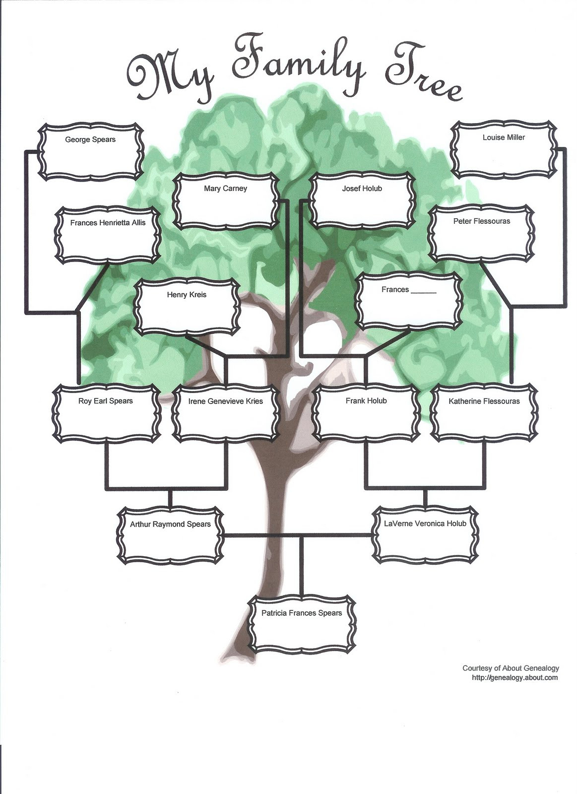 Powerpoint Family Tree Template