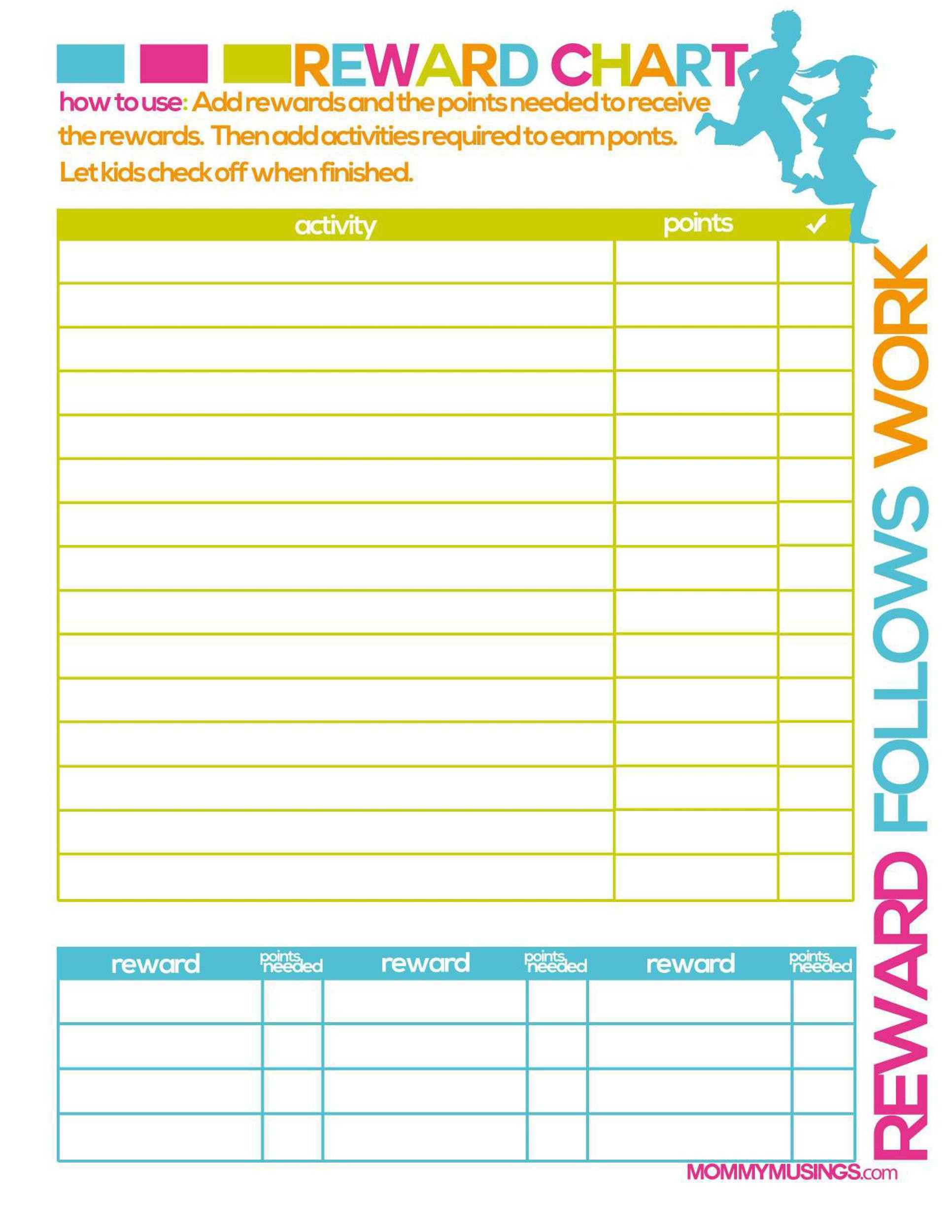 Preschool Behavior Chart Template