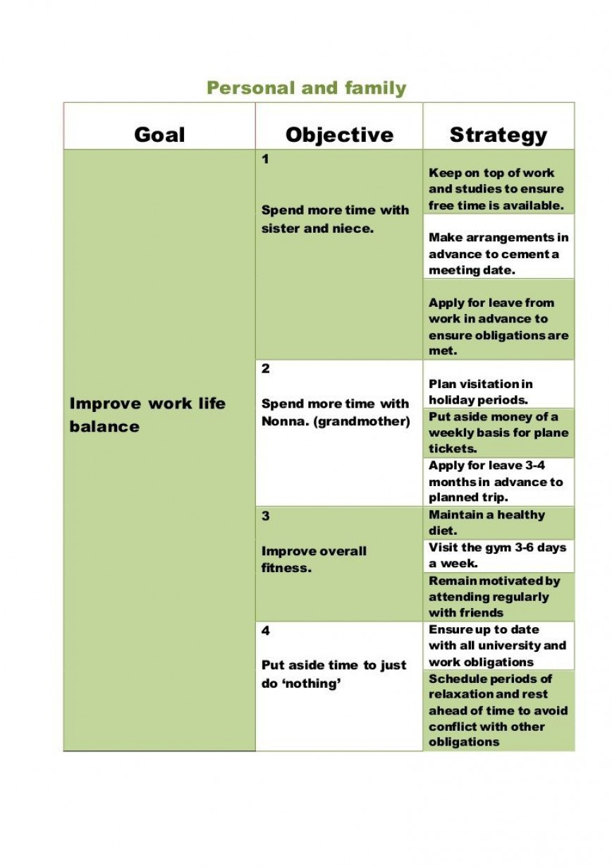 Roll Out Plan Template