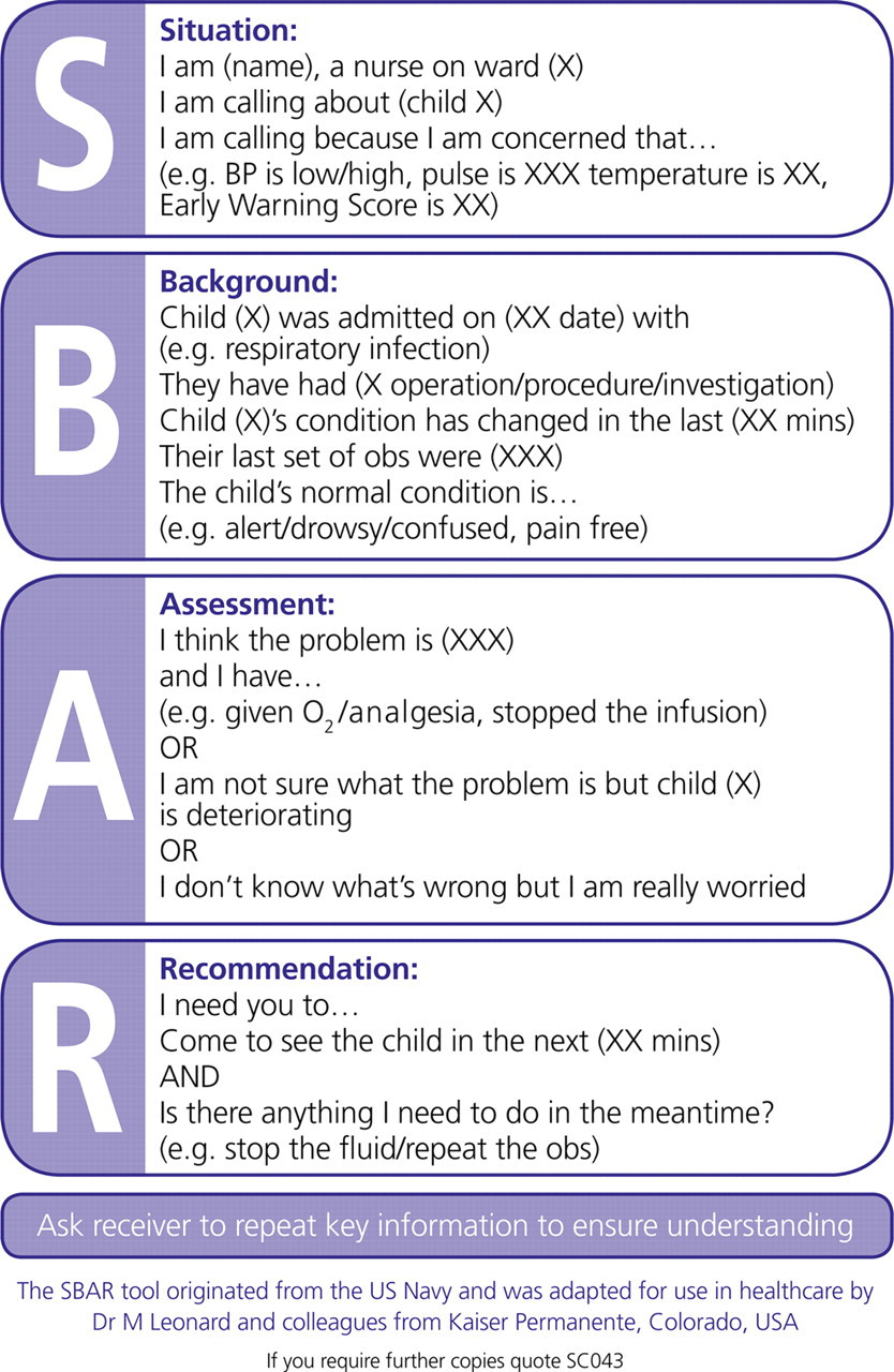 Sbar Nursing Report Template