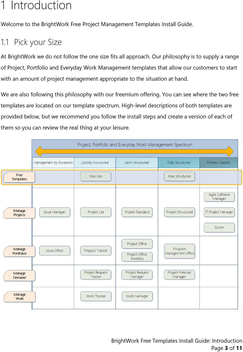 Sharepoint Project Management Template