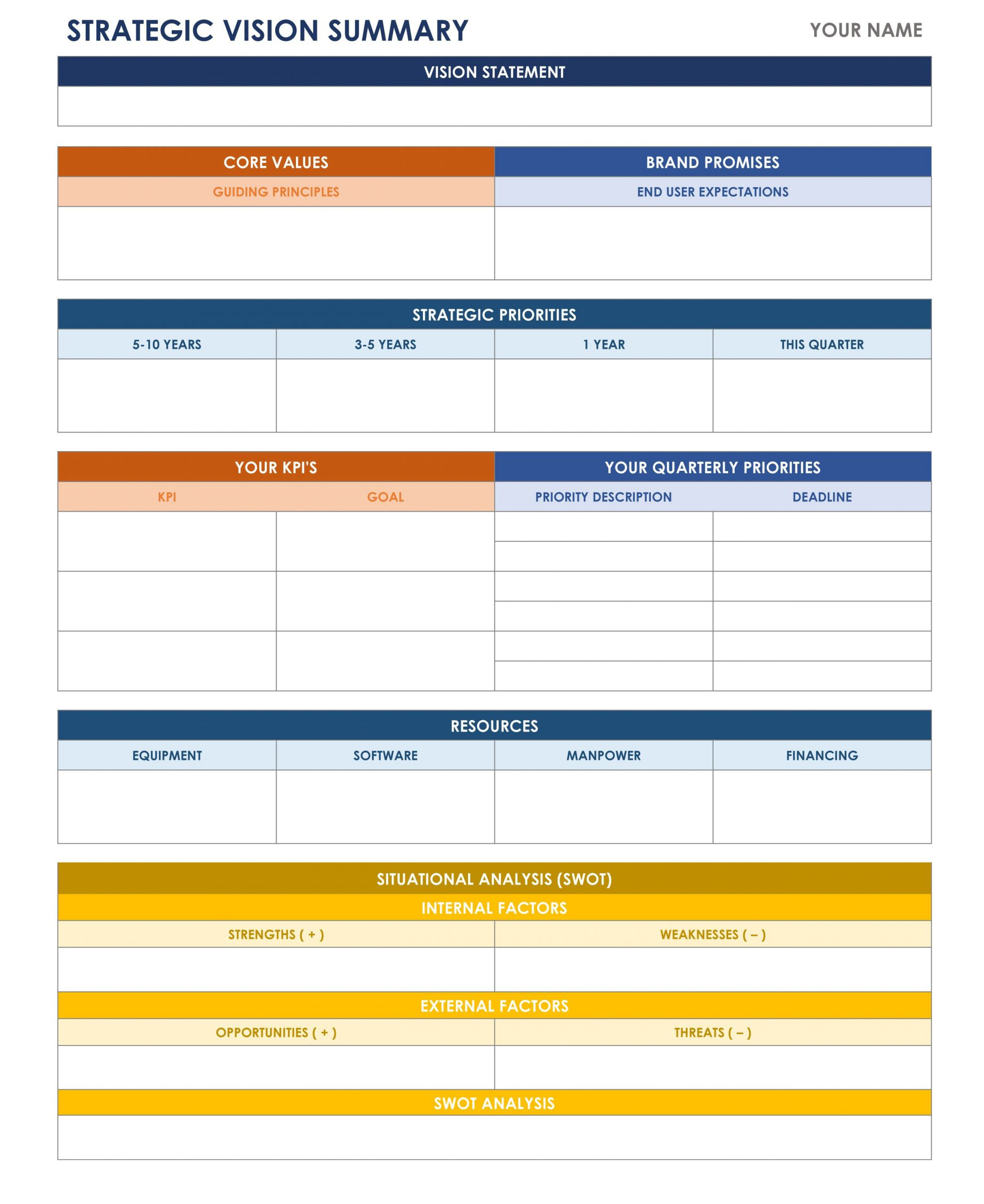Strategic Plan Template Excel