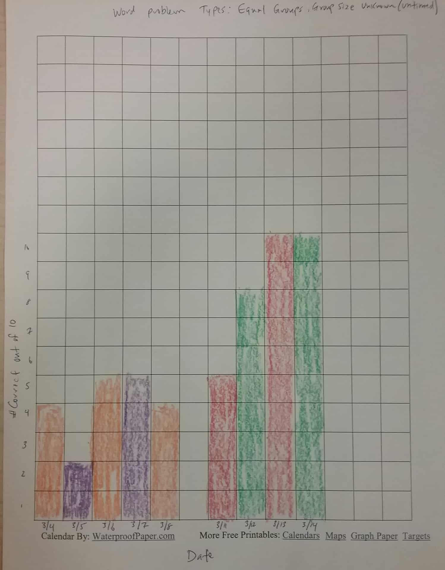 Student Data Tracking Template