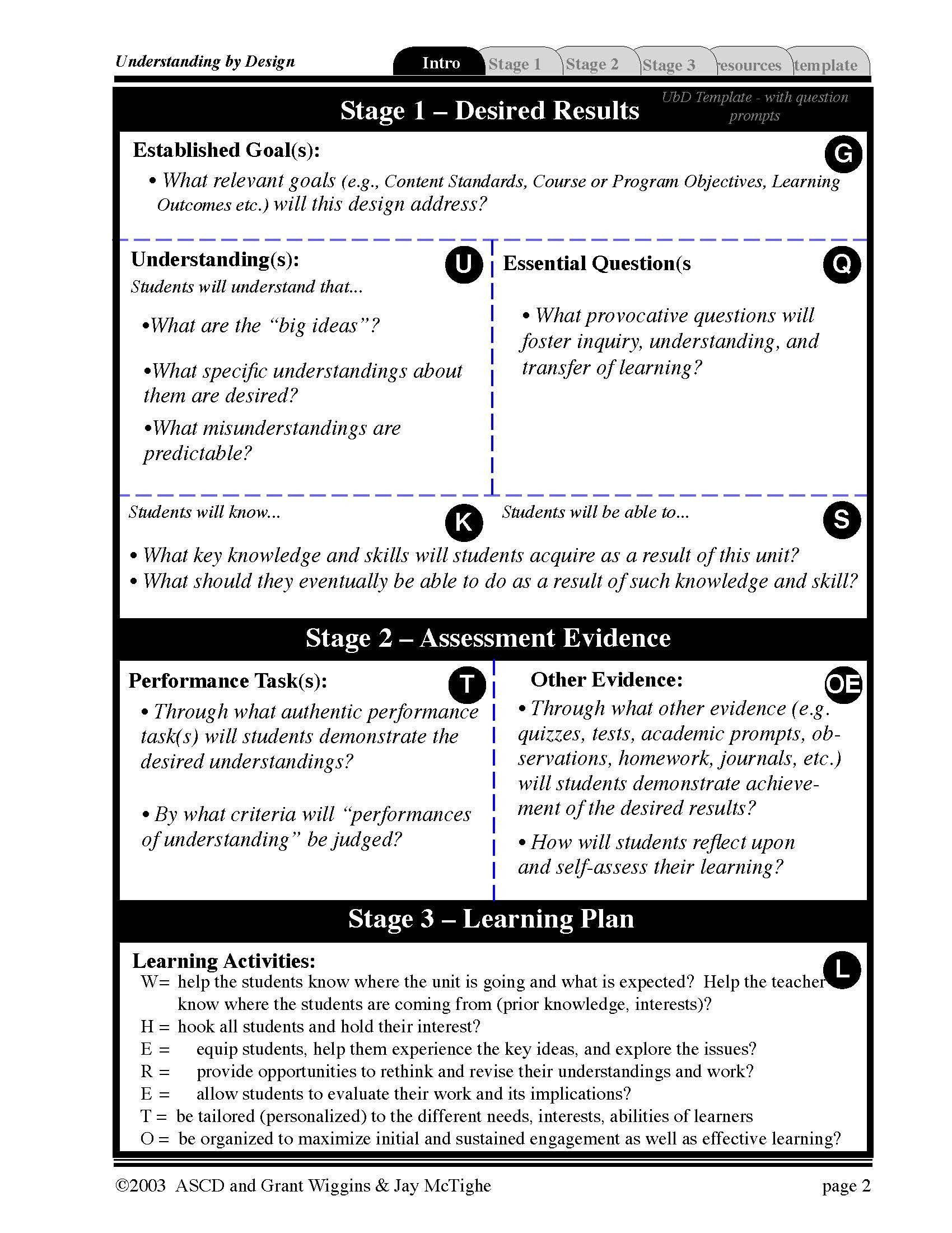 20 Ubd Lesson Plan Template in 2020