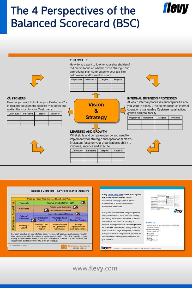 Balanced Scorecard Template Free