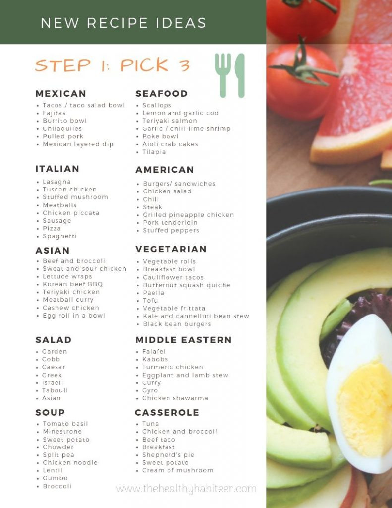 Bariatric Food Journal Template