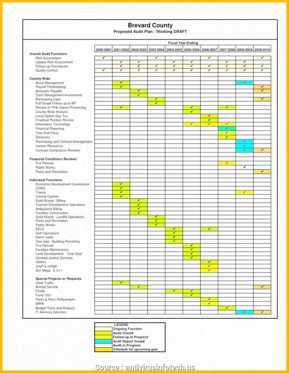 005 Plan Templates Capacity Planning Template Excel Cp