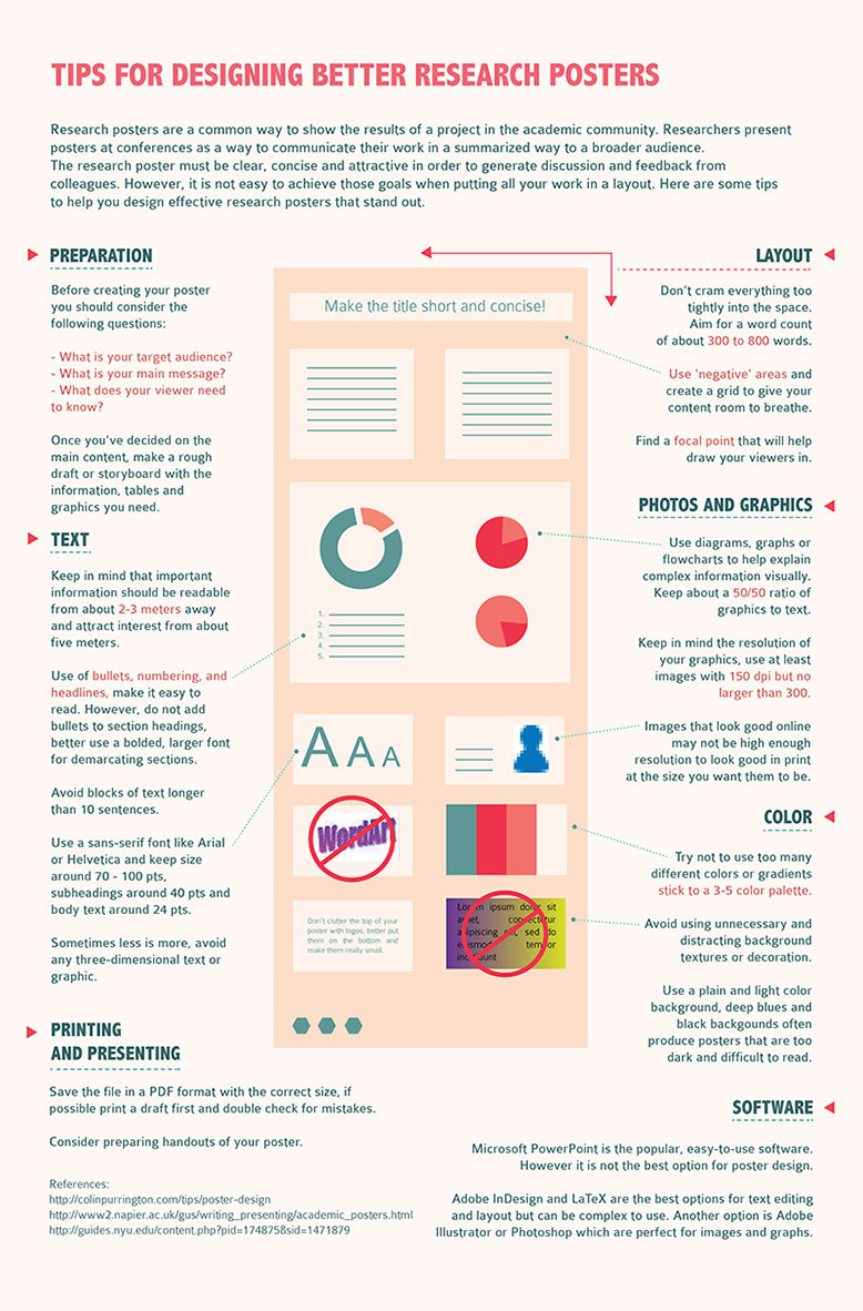Scientific Research Poster Template