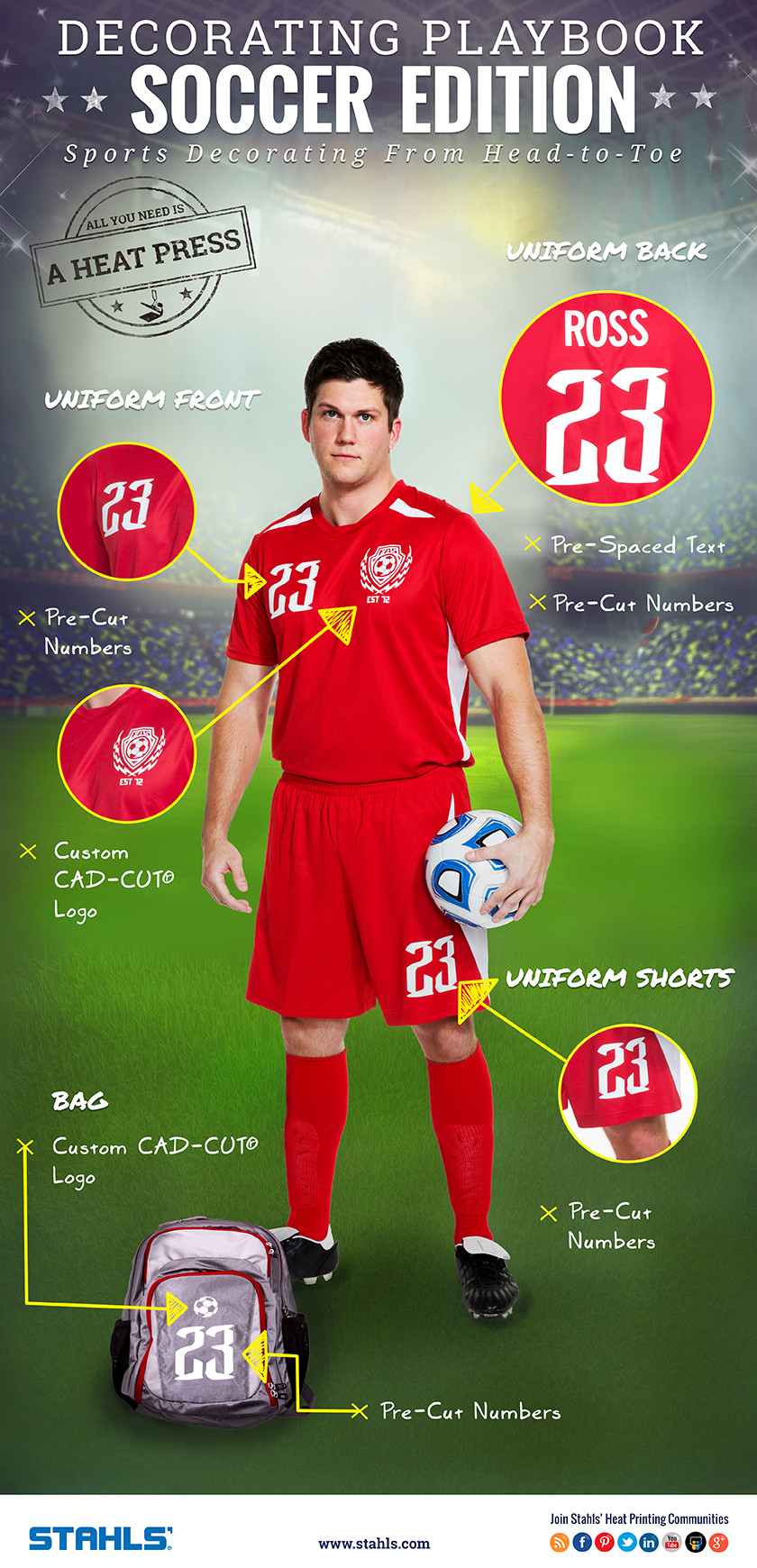 Soccer Players Profile Template